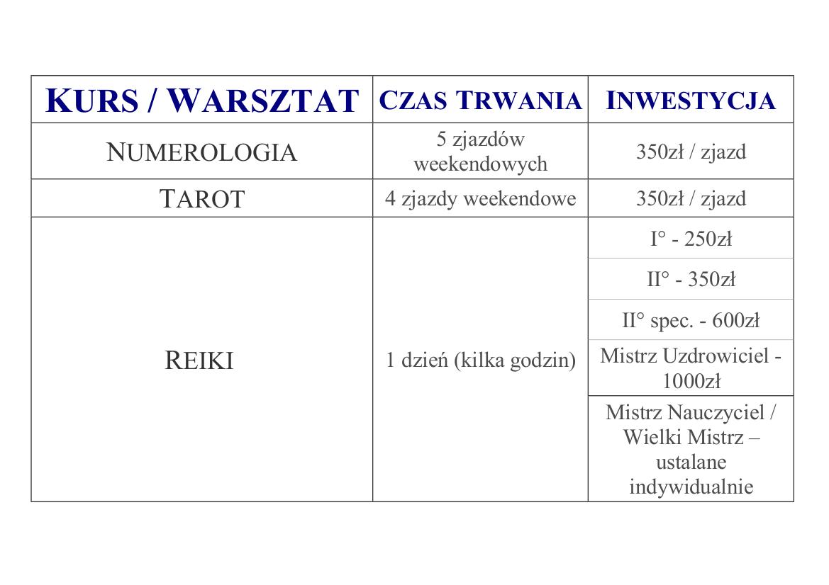 ZŁOTY-ŚRODEK-KURSY-2016_1