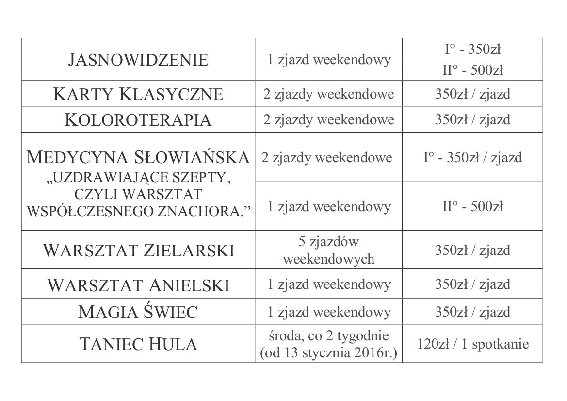 ZŁOTY-ŚRODEK-KURSY-2016_2